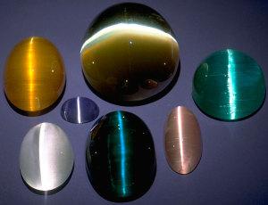 Кошачий-глаз---группа-камней-разной-природы-с-эффектом-кошачьего-глаза---geogallery.si.edu