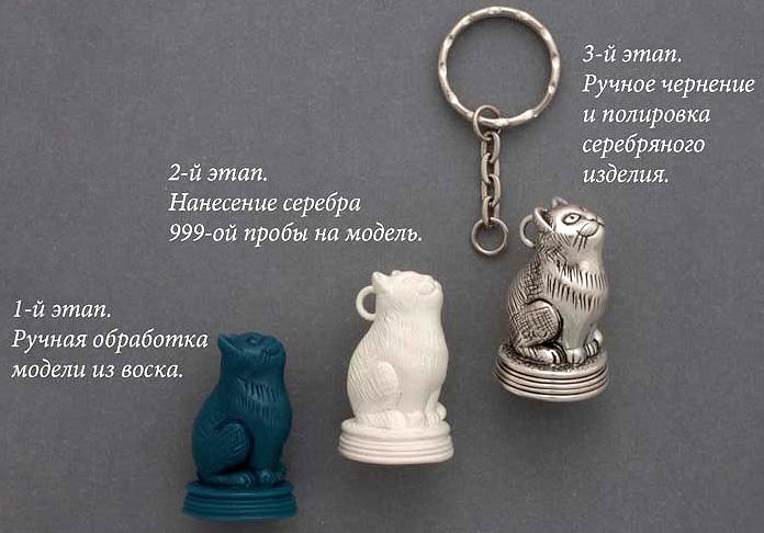 Этапы производства украшения методом гальванопластики - фото edm-style.ru