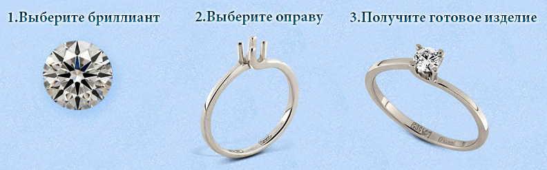 бриллион - якутские бриллианты - конструктор